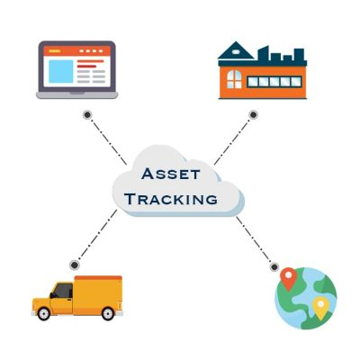 IoT Asset Tracking Solution