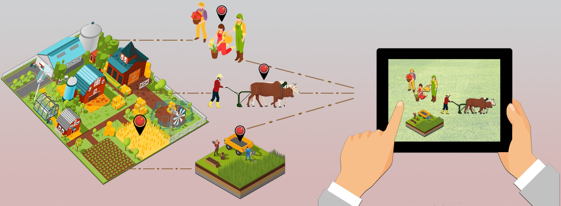 IoT Solutions for Agriculture Industry