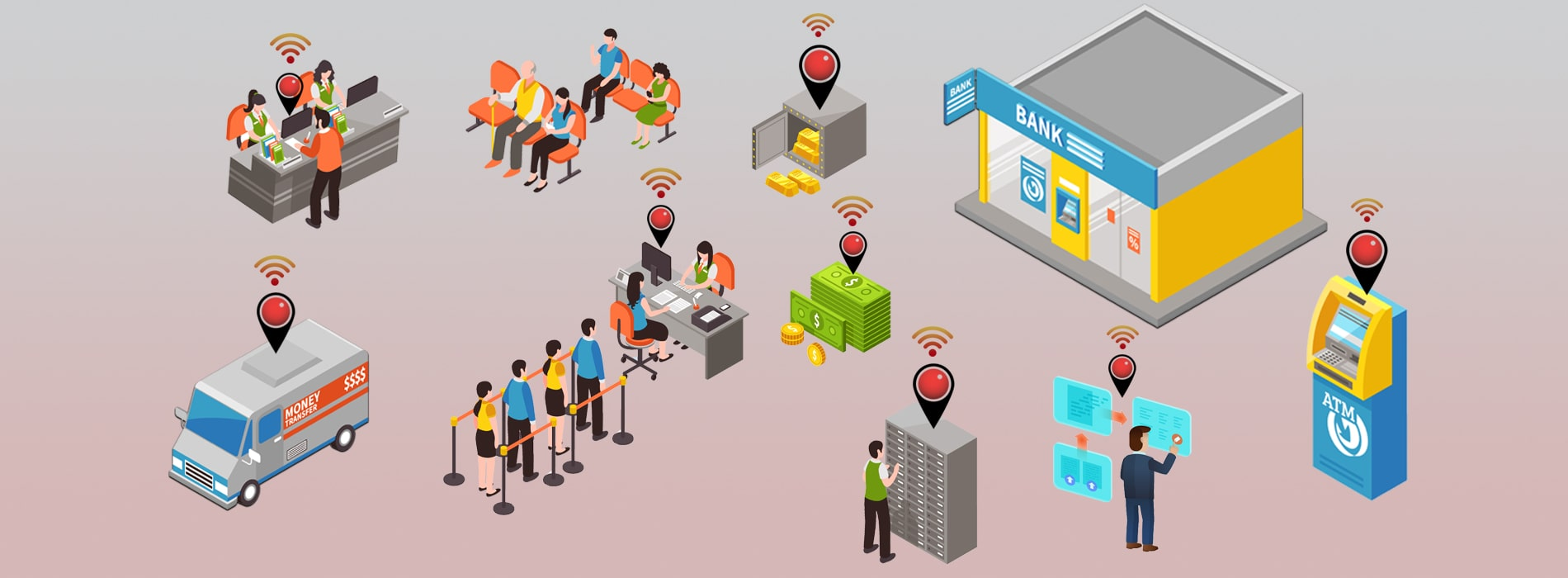 IoT Solutions for Banking, financial services and insurance industry