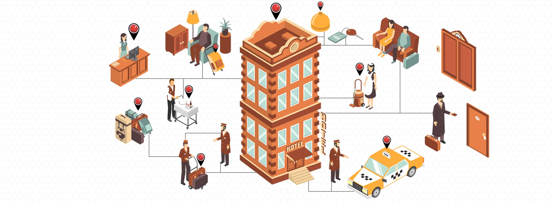IoT Solutions for Hospitality Industry
