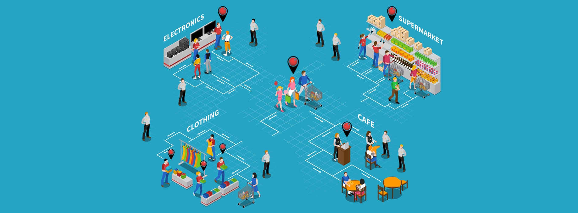 IoT Solutions for Retail Shops